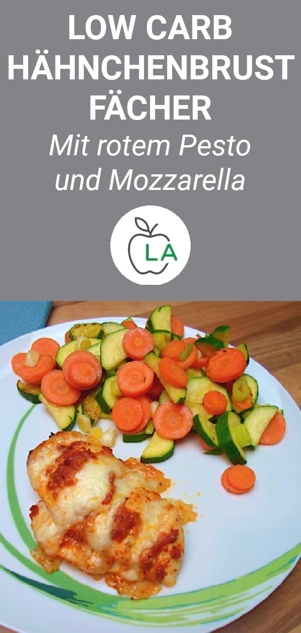 Hähnchen mit Gemüse auf Teller